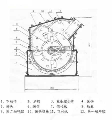 细碎机结构简图